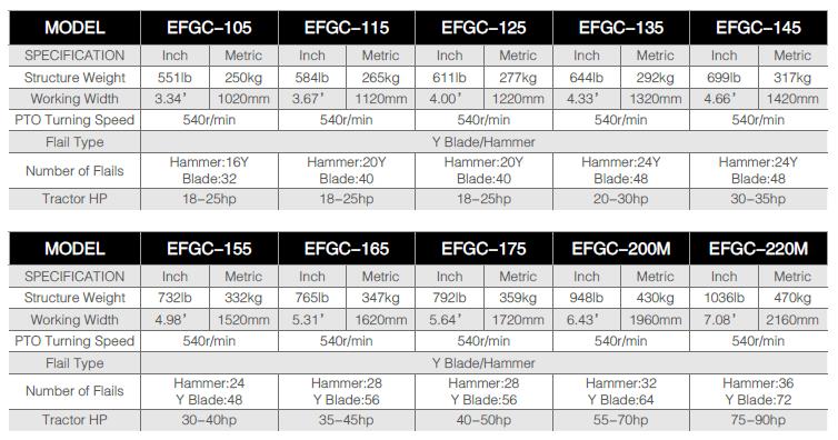 heavydutyflailmowerspecifications