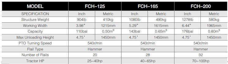 highliftflailcollectorspecifications