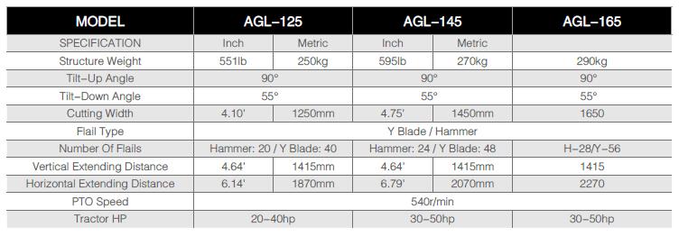 lightvergeflailmowerspecifications