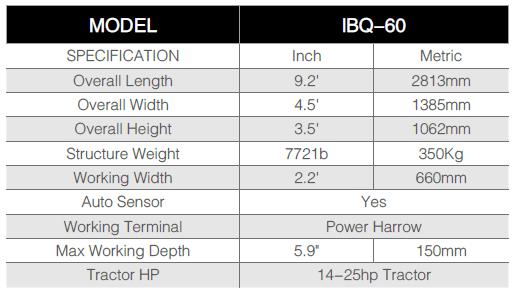 powerharrowterminalspecifications