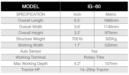 rotarytillerterminalspecifications