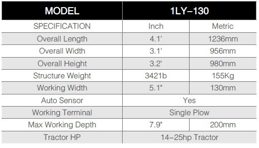 singleploughterminalspecifications